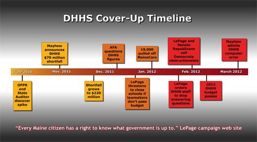 ddf5a5efff9b2e93-2cover-up-timeline
